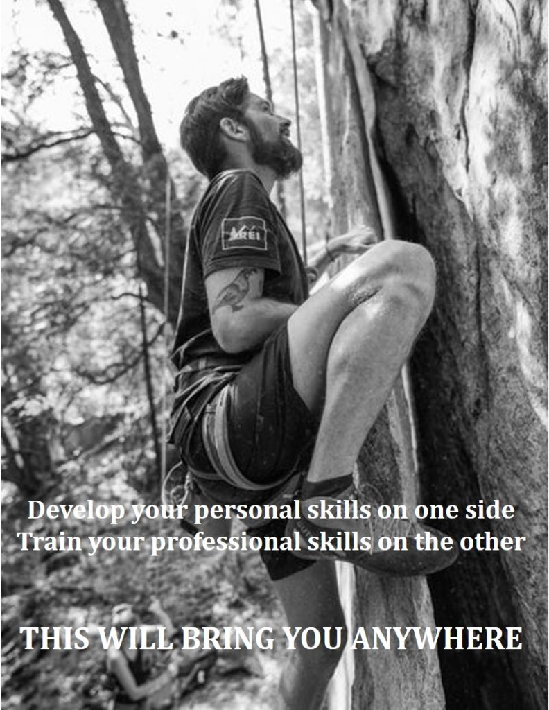how to overcome personal challenges-train your personal and professional skills
